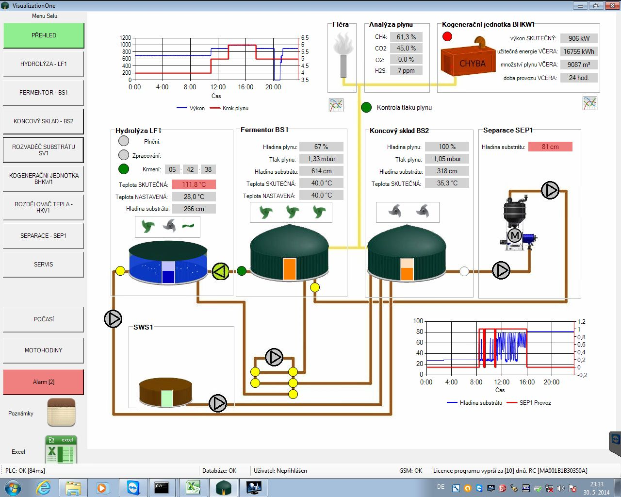 Read more: Biogas station - Visualization in C#